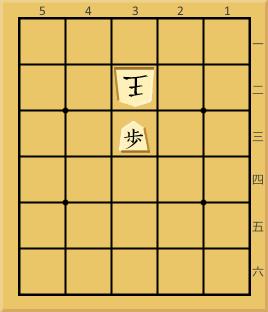 将棋 勝ち 方