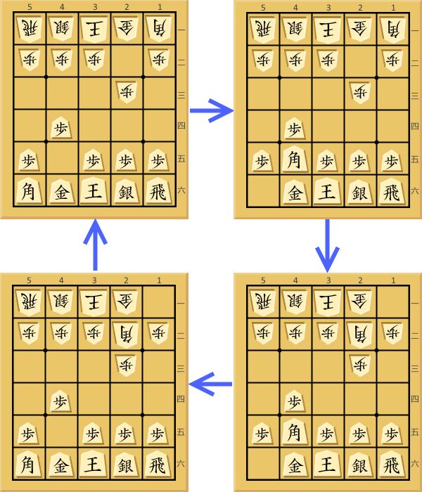 将棋のルール